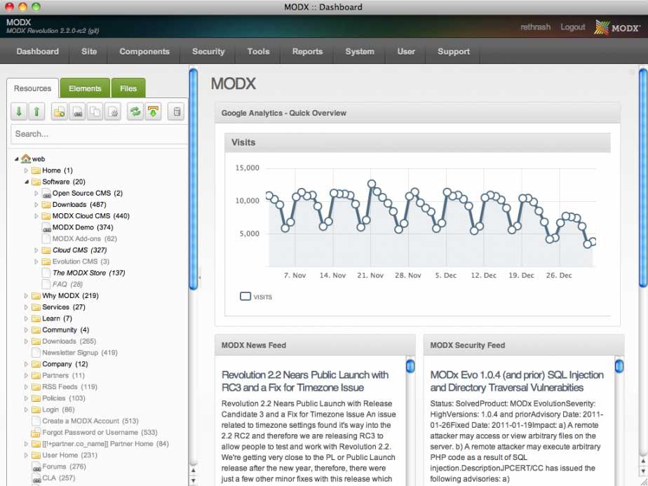 modx: Dasboard